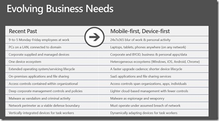 windows 10 evolving business needs