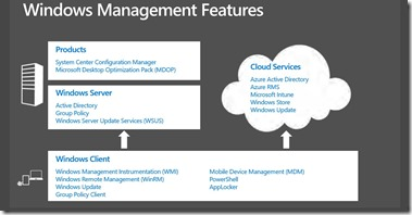 windows 10 mgmt features