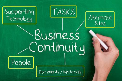 word 2007 business continuity plan
